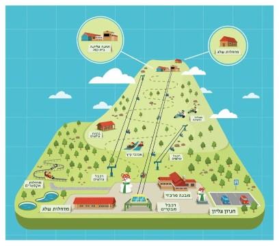 מפת האטרקציות באתר החרמון